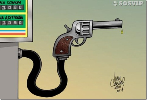 O PREÇO DA CORRUPÇÃO: gasolina no Brasil está quase 70% acima do valor internacional