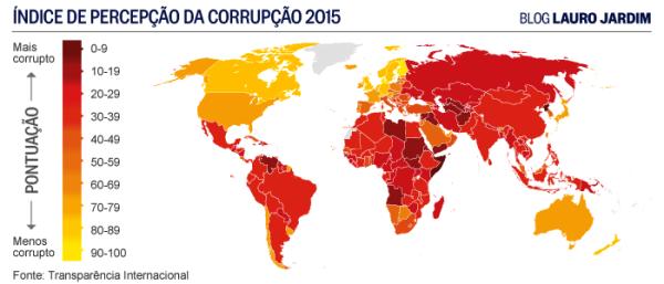 No mundo, Brasil tem a piora mais acentuada no Índice de Percepção da Corrupção